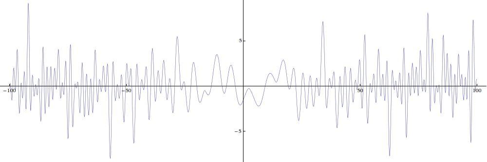 ディリクレのL関数 - Dirichlet L-function - JapaneseClass.jp